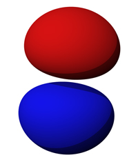 s1 atomic orbital 2pz