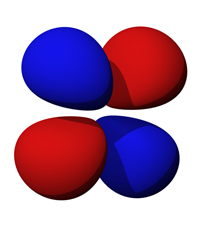 3dyz atomic orbital 2pz