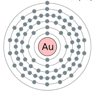 atomic configuration for gold