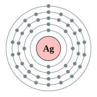 atomic configuration for silver