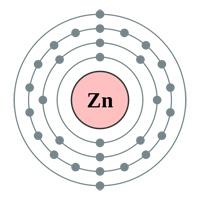 atomic configuration forzinc