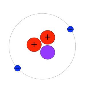 Helium Atomi