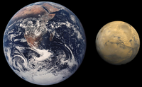 Comparison of the size of Mars and the Earth